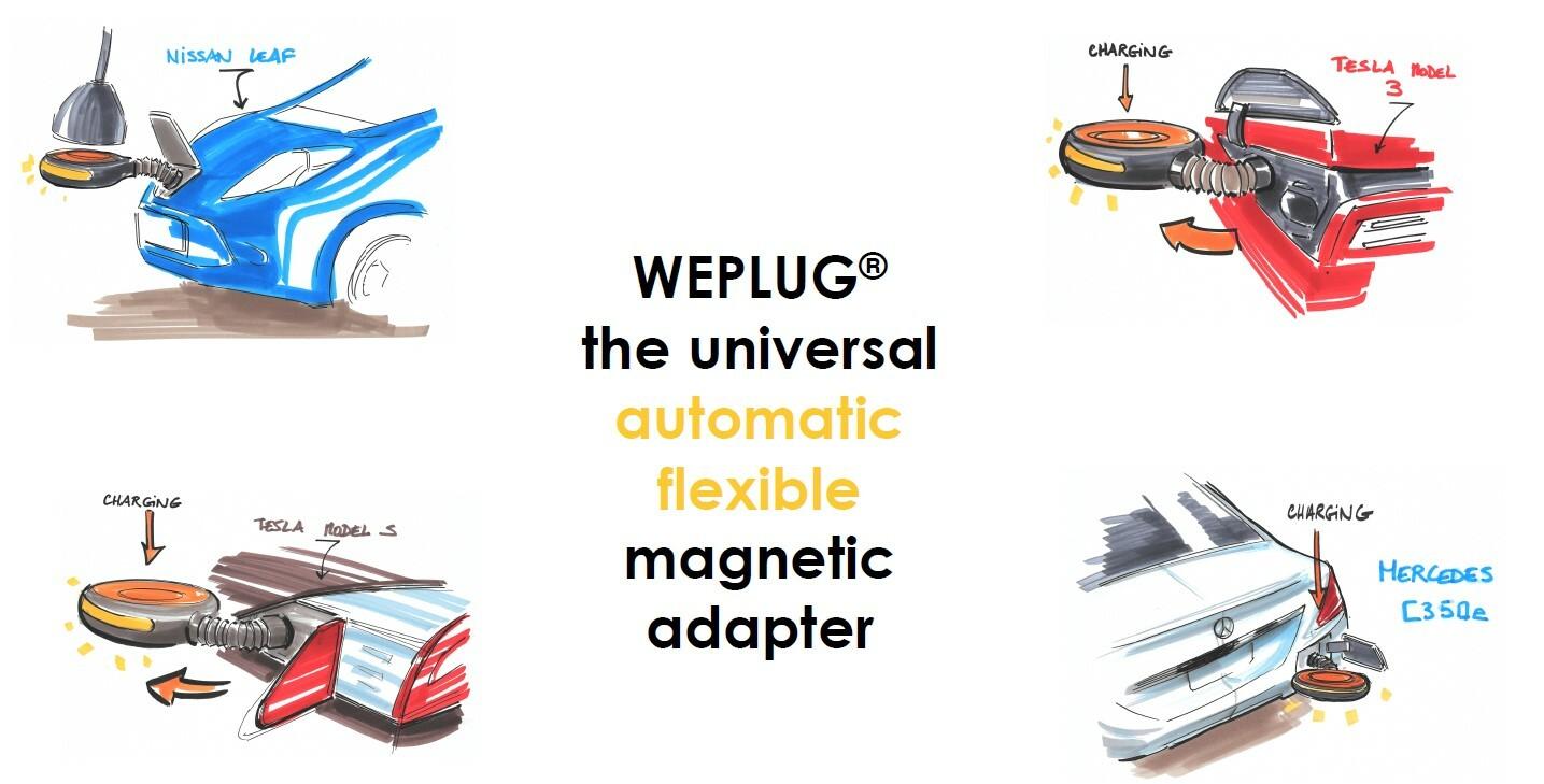 WEPLUG EV charging watercolor all Cars