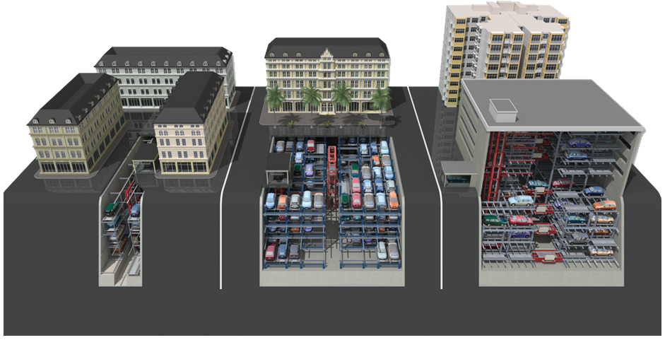 innovative parking solutions for small spaces urban areas